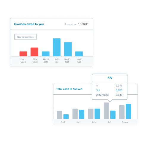 Xero feature cards
